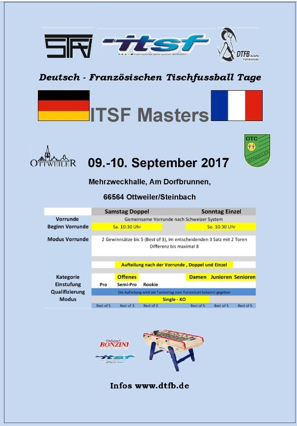 Deutsch-Französischen Tischfussball Tage